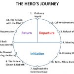 A 12-Step Program For The Hero's Journey